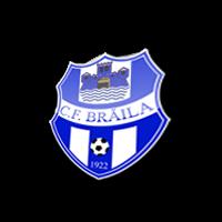 CF Braila - Farul Constanta 2-0