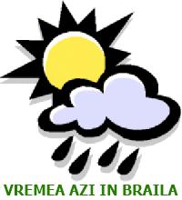 Vremea Braila